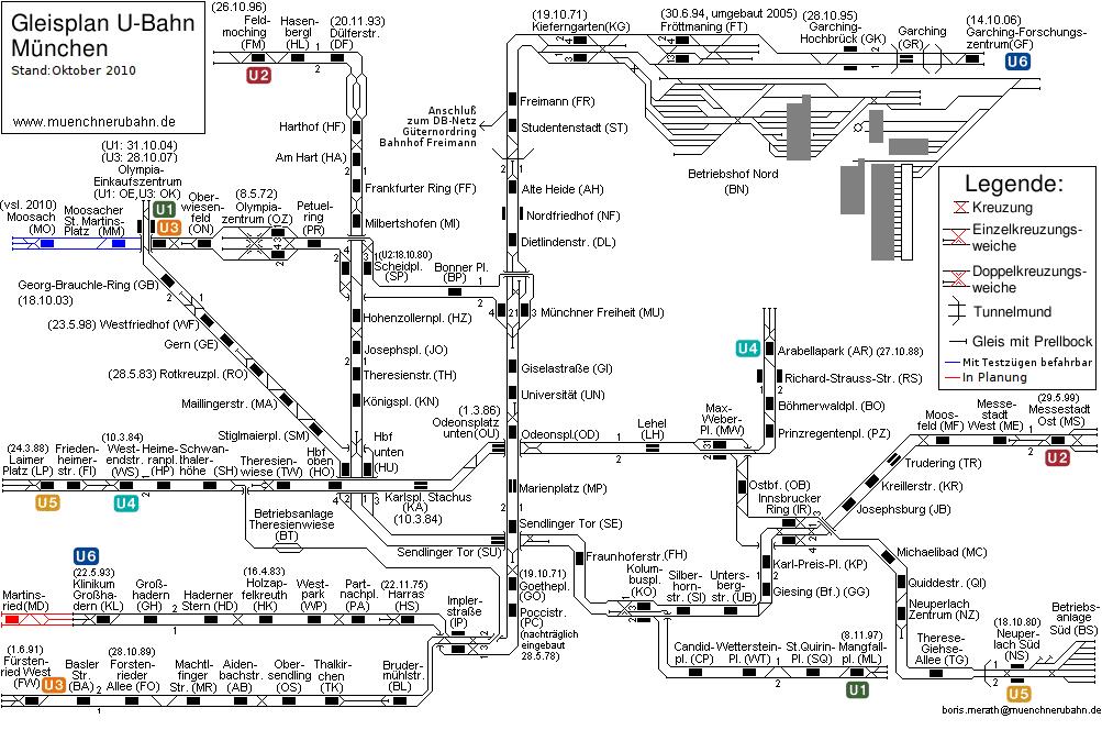 Gleisplan der Münchner U-Bahn